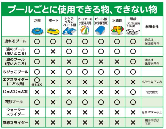 各プールの利用条件とそこで使用できる物、できない物の一覧についてはこちらをご覧ください。